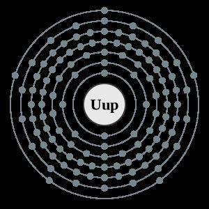 Electron Shell 115 Ununpentium